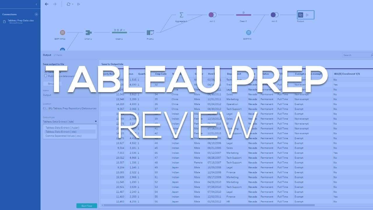 Tableau Prep Review [A Overview of Tableau Prep with Examples]
