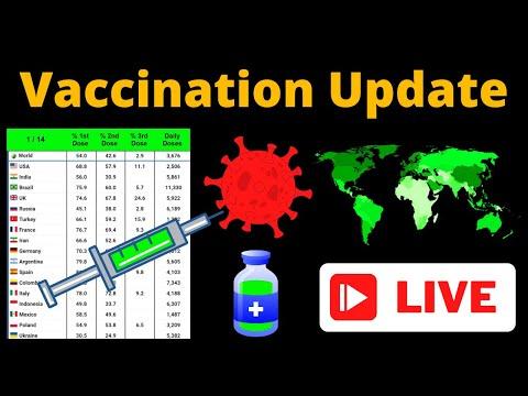 US Coronavirus Stats Live Map Tracker (+Vaccine Update) - Torangene