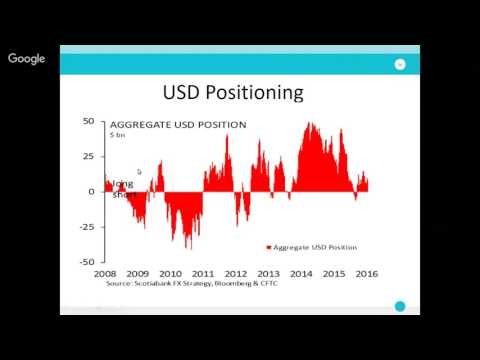 Trading The September FOMC & Live Market Analysis with James Harte