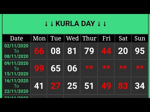 KURLA DAY OPEN -CLOSE SINGLE Ank Free game100% FIX (22/4/18)