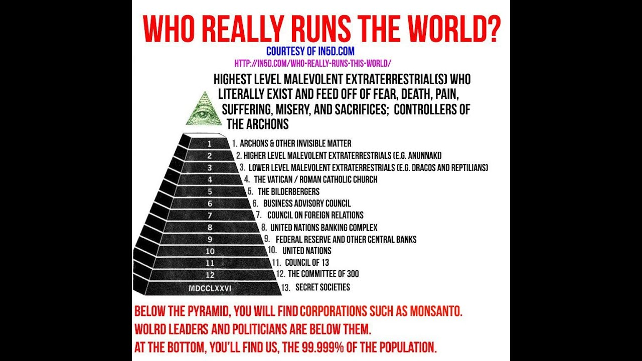 Pyramid Of Death: Who REALLY Runs This World? - In5D : In5D