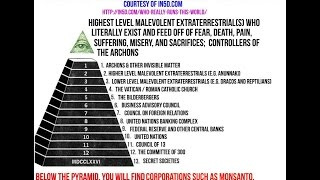 Pyramid Of Death - Who REALLY Runs This World?