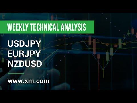 Weekly Technical Analysis: 11/02/2019 - USDJPY, EURJPY, NZDUSD