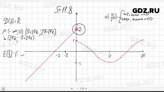 № 11.8- Алгебра 10-11 класс Мордкович