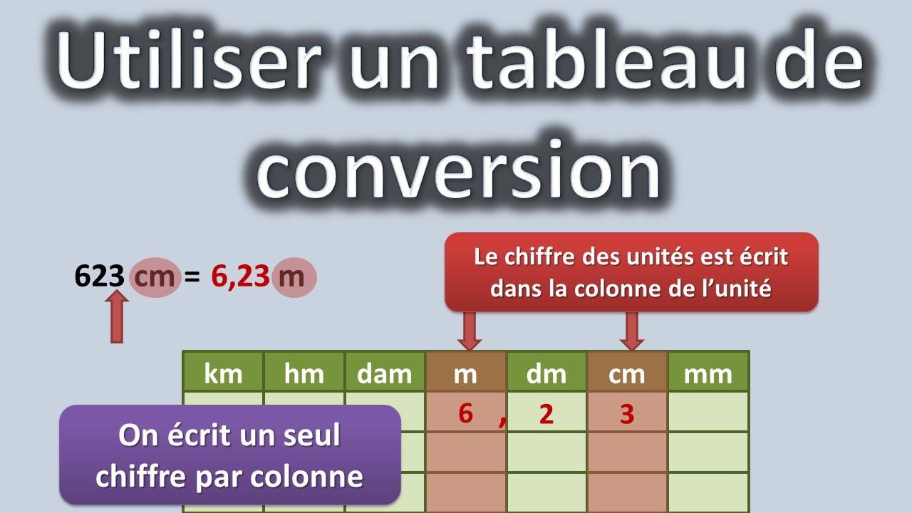 Utiliser un tableau de conversion (longueur, masse ou contenance) - YouTube