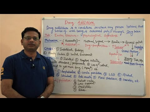 Drug Addiction- Basic Introduction in Detail (HINDI) By Solution Pharmacy