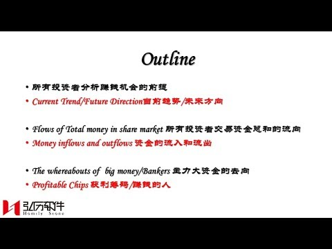 Stable Profits from Binary analytic model of price and funds股价和资金的二元分析带来的稳定获利