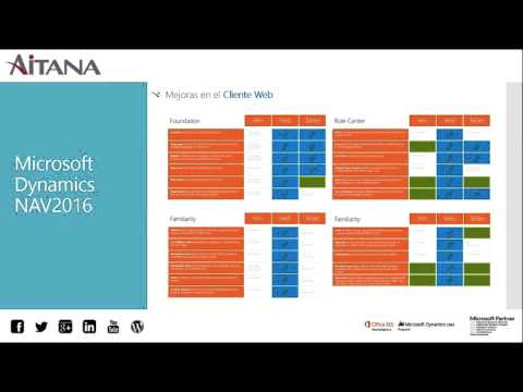 Nueva versión: Microsoft Dynamics NAV 2016