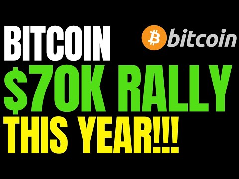 HOW BITCOIN PRICE COULD HIT $70,000 BY THE END OF 2020 | BTC Full-Blown Rally Is Just Beginning