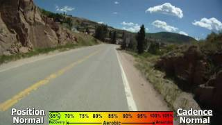 Cripple Creek Gold Loop Quick View