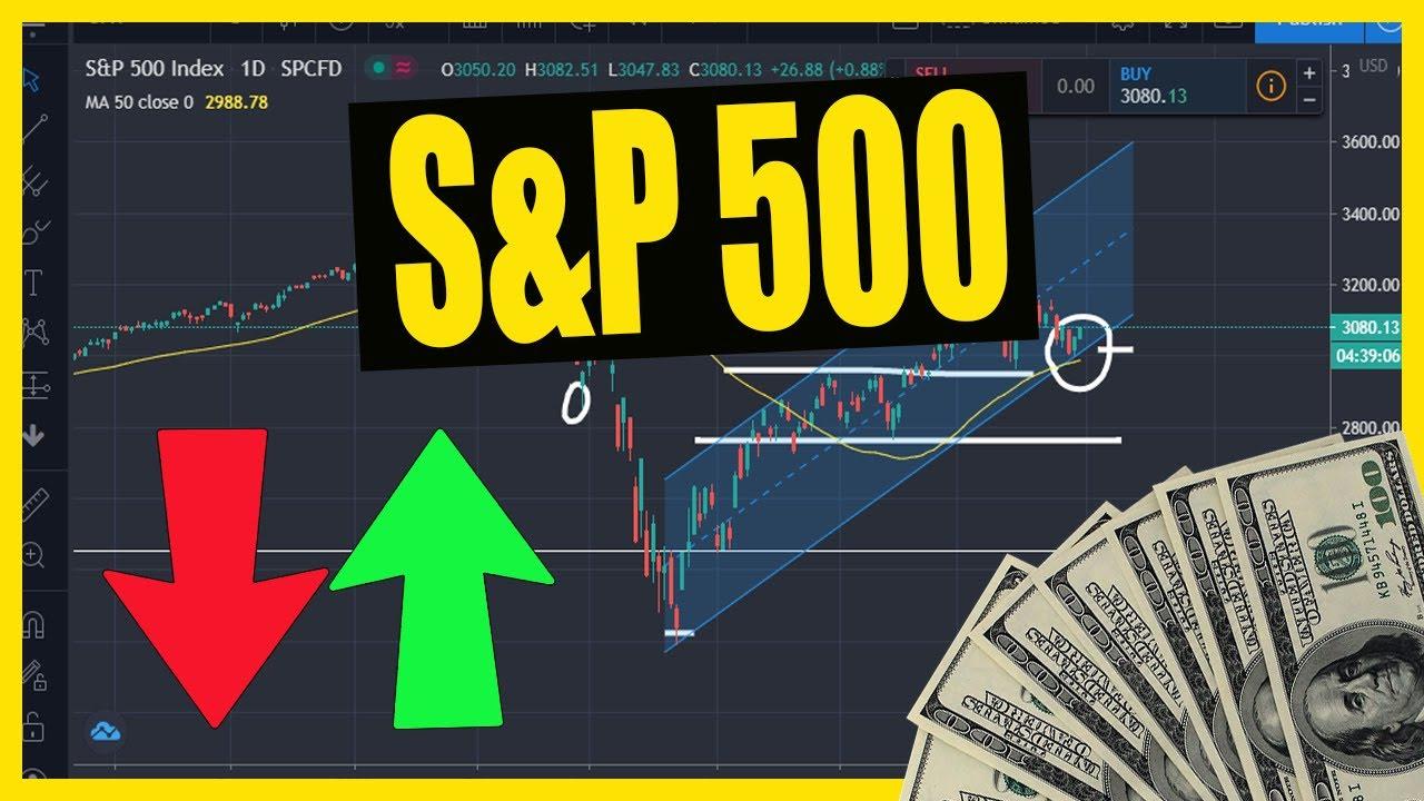 ANALIZANDO el S&P 500  | Cedears y Acciones de USA