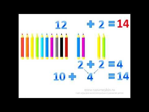 Учимся считать. Как складывать числа?