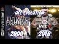 EVOLUTION OF UFC 2000 -  2018