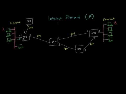 The Internet Protocol | Networking tutorial (8 of 13)