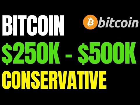 BITCOIN PRICE OF $250K - $500K IS CONSERVATIVE!!! | CMDX Smart Currency Interview