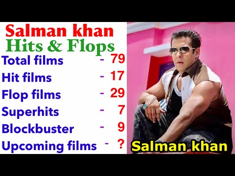 salman-khan-movies-list-&-box-office-collection-records-&-analysis-(-hit-/flop-1988-2020)