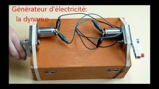 Dynamo - moteur