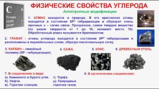 № 233. Неорганическая химия. Тема 29. Углерод и его соединения. Часть 2. Физ. свойства углерода