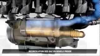 Moteur diesel Renault DCI 90