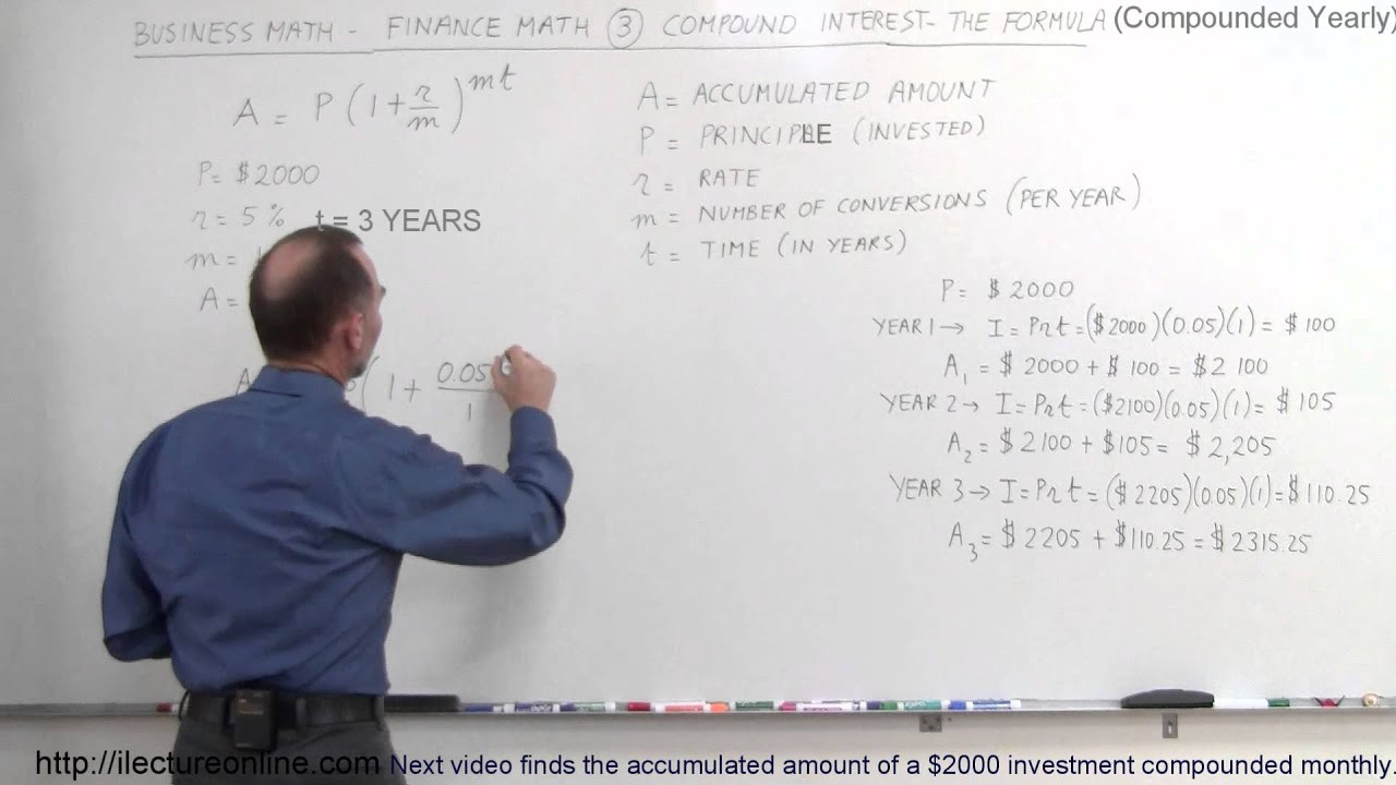 Business Math Formulas