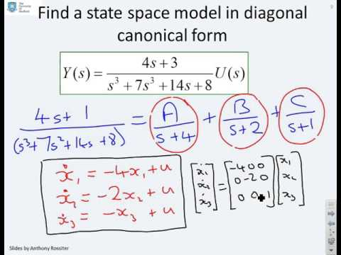 State space 11 - tutorial and worked examples