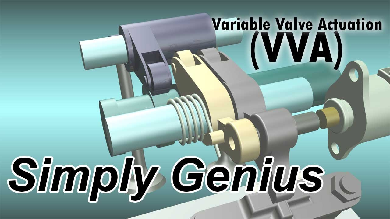 Download Cara Kerja VVA (Variable Valve Actuation)