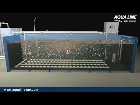 AQUALINE Water Treatment Technologies   Membrane Bio-reactors MBR