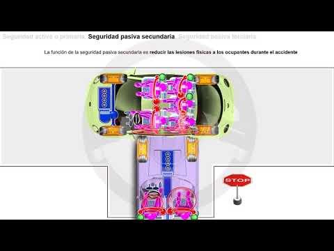EVOLUCIÓN DE LA TECNOLOGÍA DEL AUTOMÓVIL A TRAVÉS DE SU HISTORIA - Módulo 3 (2/56)
