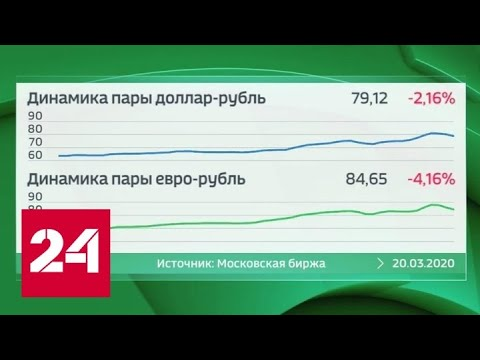 Шанс отыграться. Индексы взлетели на 6%, рубль опирается на поддержку нефти и ЦБ - Россия 24
