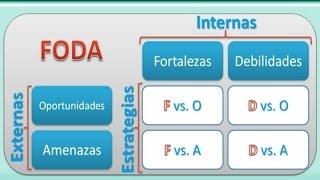 Ejemplo de Análisis FODA Para Una Empresa, Persona, Profesionales y Emprendedores thumbnail