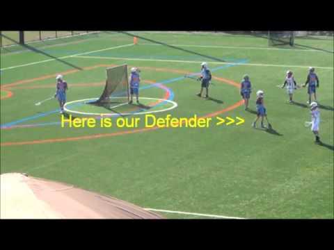 Off Ball Defense