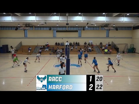 WVLB: 10/10/2018 AACC Riverhawks vs. Harford Community College Fighting Owls