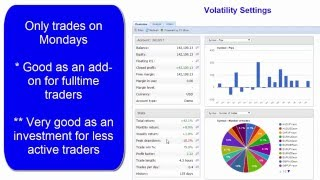 Forex Weekend Gap trading results January 2016 as shown on Udemy