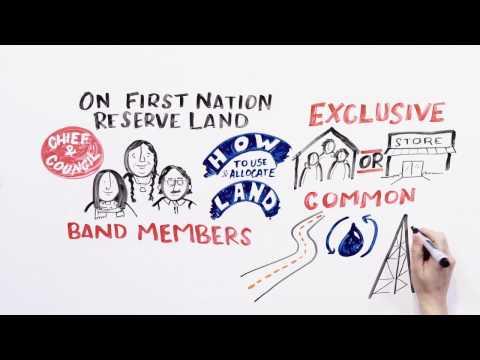 About Surveys on First Nation Reserve Lands