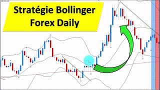 Stratégie Bollinger Forex Daily