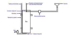 Бак для воды в гараже(Видео как сделать бак для воды в гараже. Налив, слив воды. Использование дождевой воды для гаражных нужд..., 2015-05-07T18:21:43.000Z)