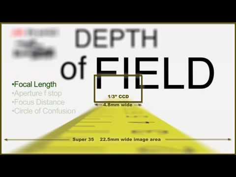 Tutorial: HD100/200 Depth of Field & Ciné Lens Adapters