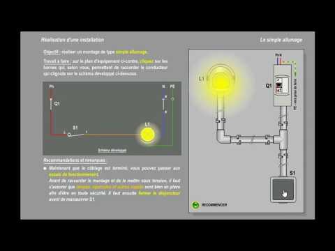 Les Circuits De Base En Habitat 1 Le Simple Allumage