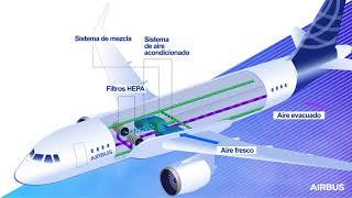 Tecnología filtros HEPA en Aeronaves / Aeropuerto El Dorado