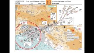 Lido/RouteManual Standards Tutorial 2 – Standard Arrival Routes (STAR)