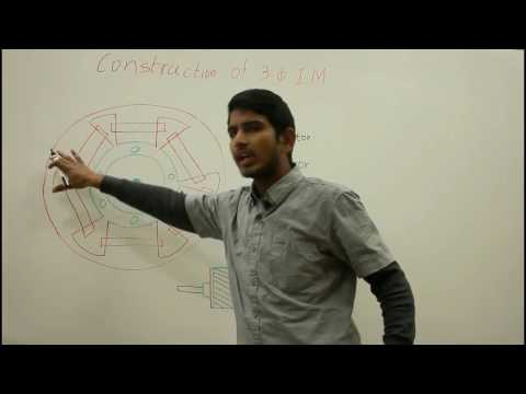 Construction Of 3 Phase Induction Motor