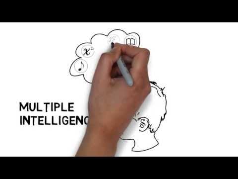 Best Ideas Series - Multiple Intelligences