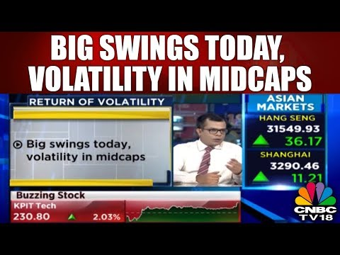 Closing Bell (20th March) | Big Swings Today, Volatility in Midcaps | CNBC TV18