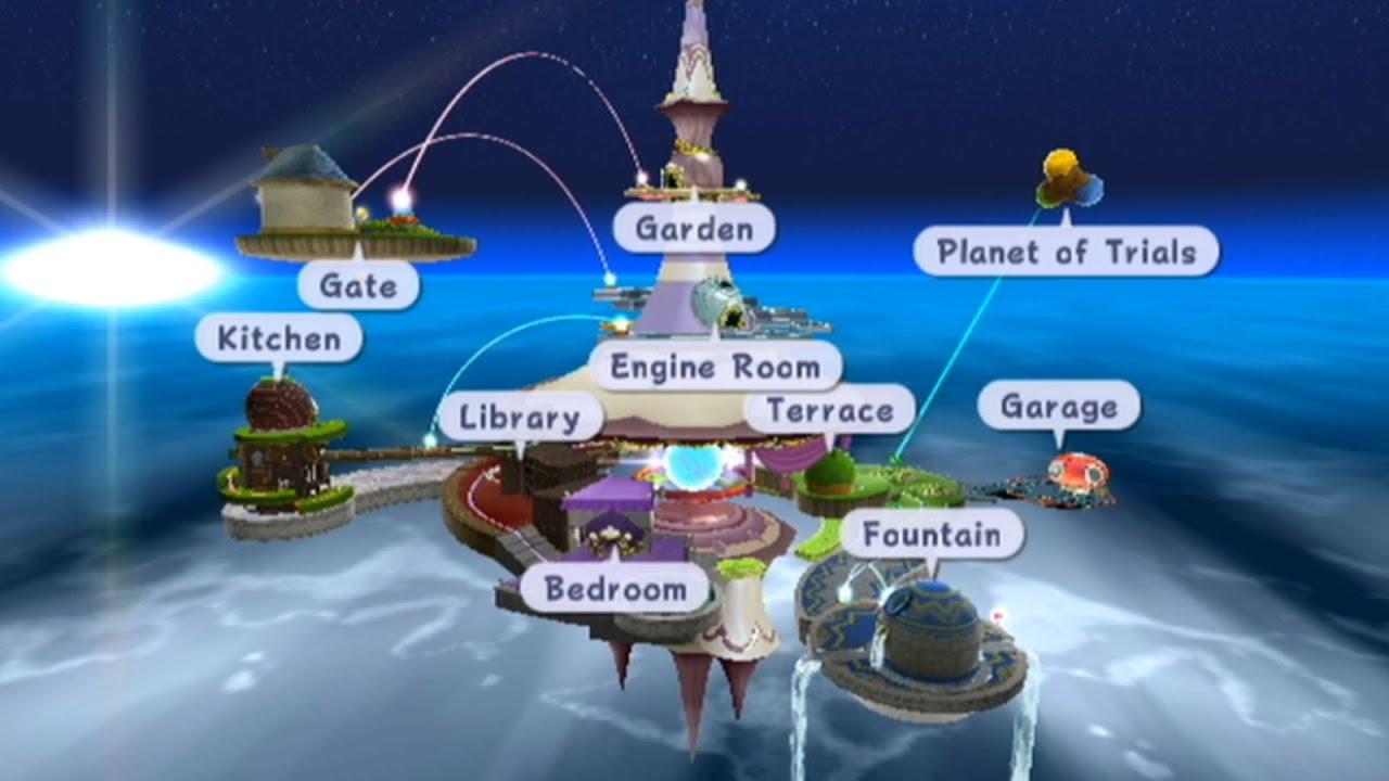 Super Mario Bedroom Super Mario Galaxy Comet Observatory Dome Select Youtube