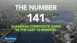 Should Investors Keep Buying Into Beijing?
