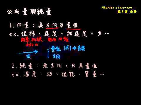 基礎物理二B上--ch1直線運動--01...