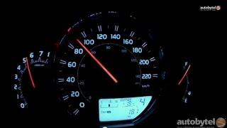 2015 Toyota RAV4 0-60 MPH Test Video – 176 HP 2.5 Liter 4-Cylider