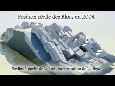 Animation du mouvement des BCR de la digue intérieure du port de Bayonne