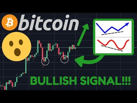WOOOW!!! THE BITCOIN BULLISH DIVERGENCE THAT NO ONE IS TALKING ABOUT!!!