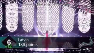 Eurovision 2015: Result vs Prediction /w comments